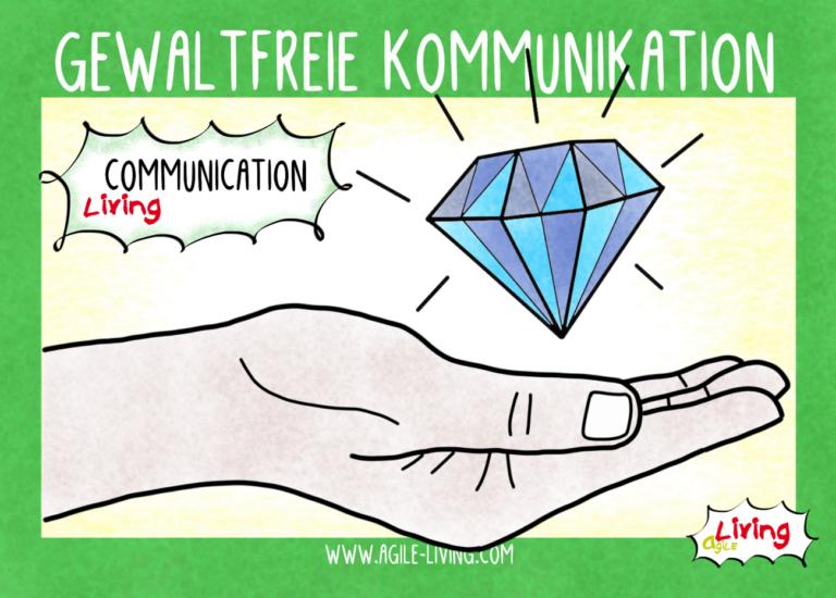 Training: Gewaltfreie Kommunikation